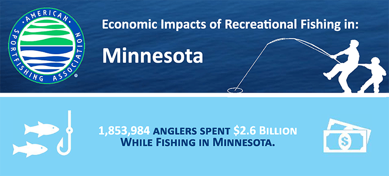 mn-fish minnesota fishing impact